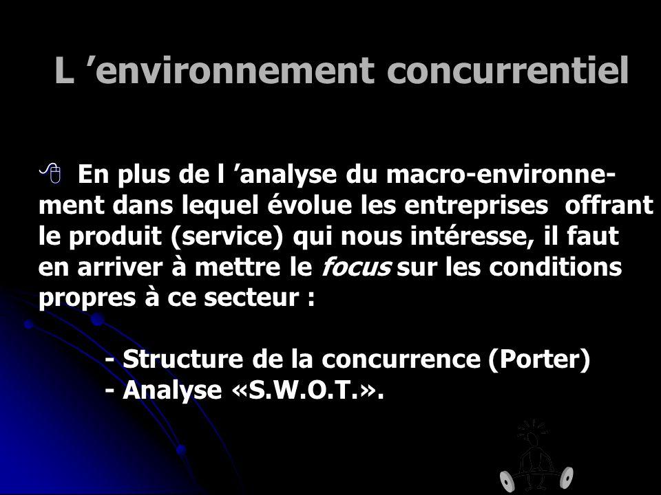 Un mot sur l environnement concurrentiel Cet aspect sera développé davantage au cours des séances 9 à 11.