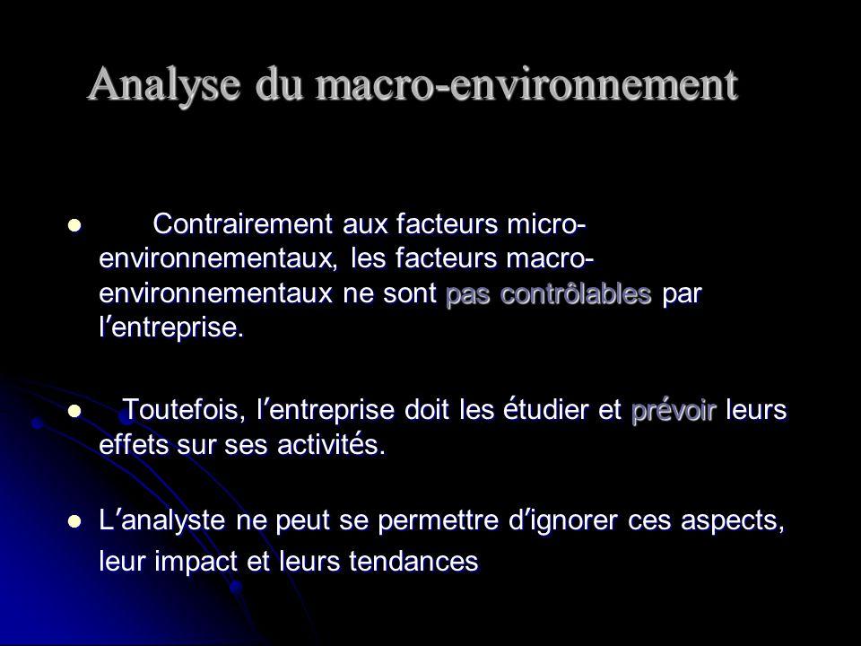 Analyse du macro-environnement Entreprise + Concurrents Distributeurs Consommateurs Fournisseurs MP Macro-environnement Technologie D é mographie Soci