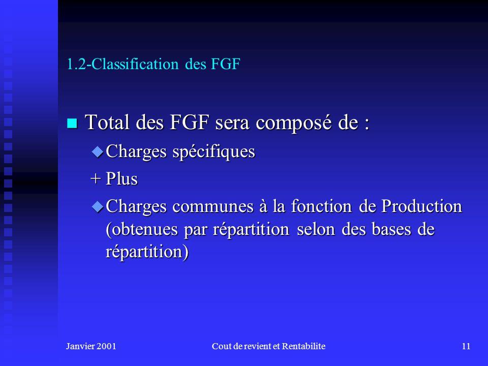 Janvier 2001Cout de revient et Rentabilite10 1.2-Classification des FGF-Communes (identification des produits) n Catégories de Charges communes : u Co