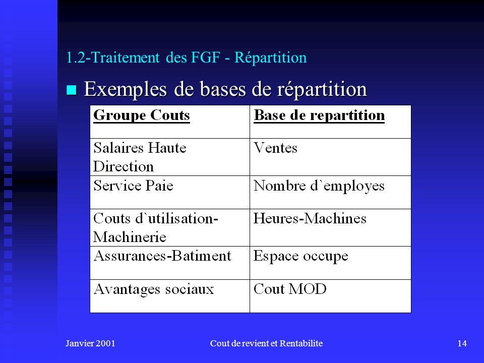 Janvier 2001Cout de revient et Rentabilite13 1.2 Traitement des FGF : Affectation, Répartition, Imputation n AFFECTATION u On parle d affectation lors