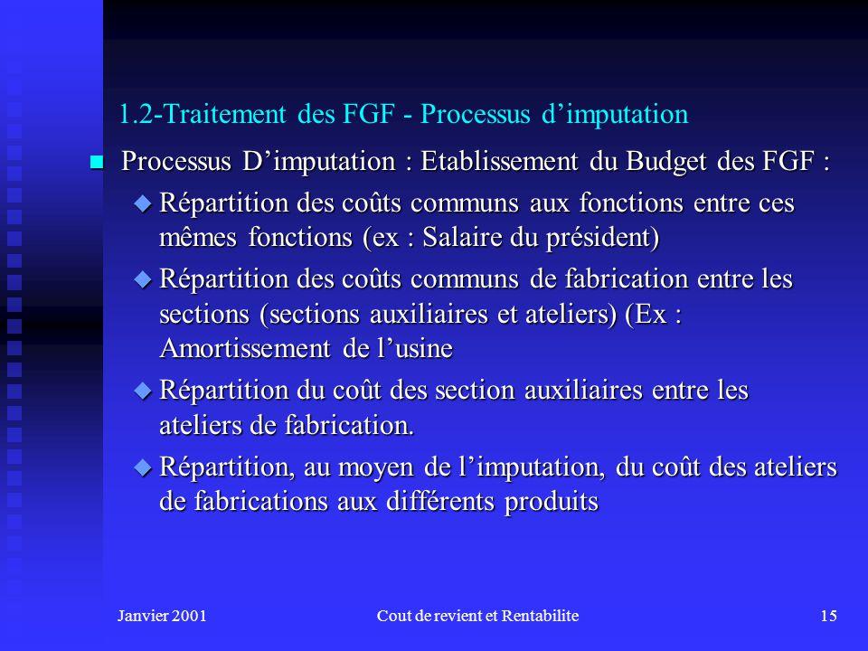 Janvier 2001Cout de revient et Rentabilite14 1.2-Traitement des FGF - Répartition n Exemples de bases de répartition