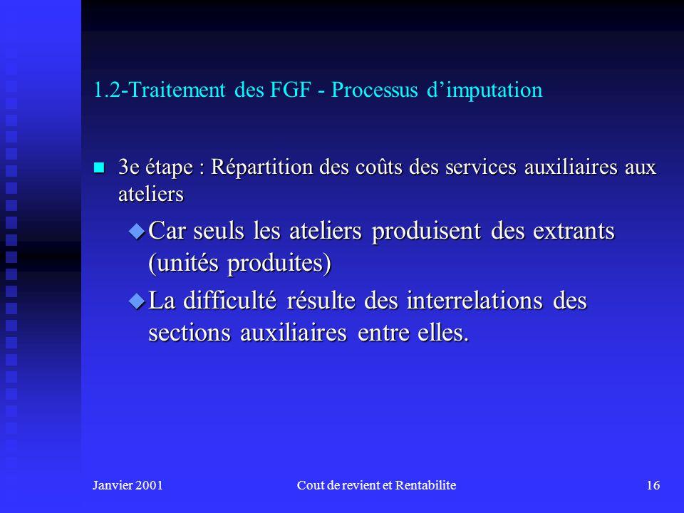 Janvier 2001Cout de revient et Rentabilite15 1.2-Traitement des FGF - Processus dimputation n Processus Dimputation : Etablissement du Budget des FGF