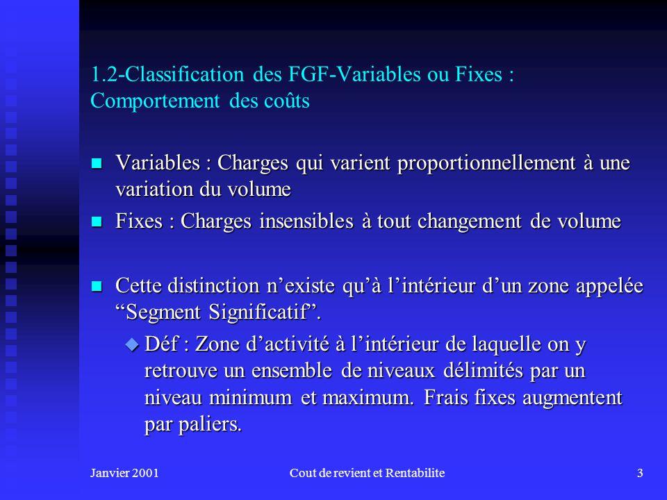 Janvier 2001Cout de revient et Rentabilite2 1.1-Définition des Frais généraux de fabrication n Frais engagés pour fabriquer des biens ou rendre des se