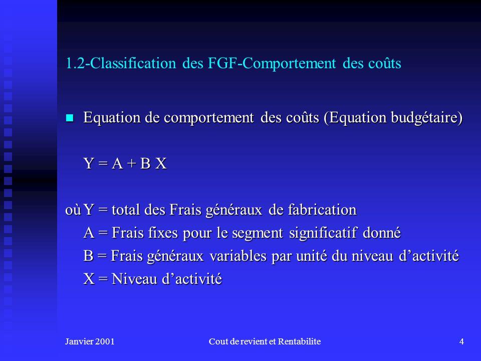 Janvier 2001Cout de revient et Rentabilite4 1.2-Classification des FGF-Comportement des coûts n Equation de comportement des coûts (Equation budgétaire) Y = A + B X oùY = total des Frais généraux de fabrication A = Frais fixes pour le segment significatif donné B = Frais généraux variables par unité du niveau dactivité X = Niveau dactivité
