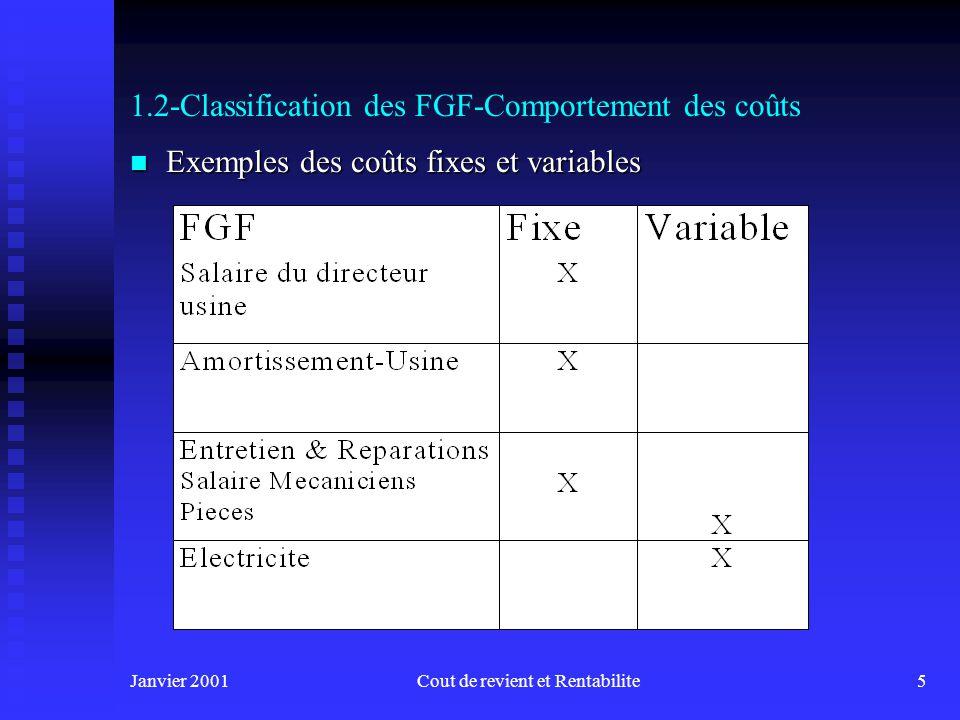 Janvier 2001Cout de revient et Rentabilite5 1.2-Classification des FGF-Comportement des coûts n Exemples des coûts fixes et variables