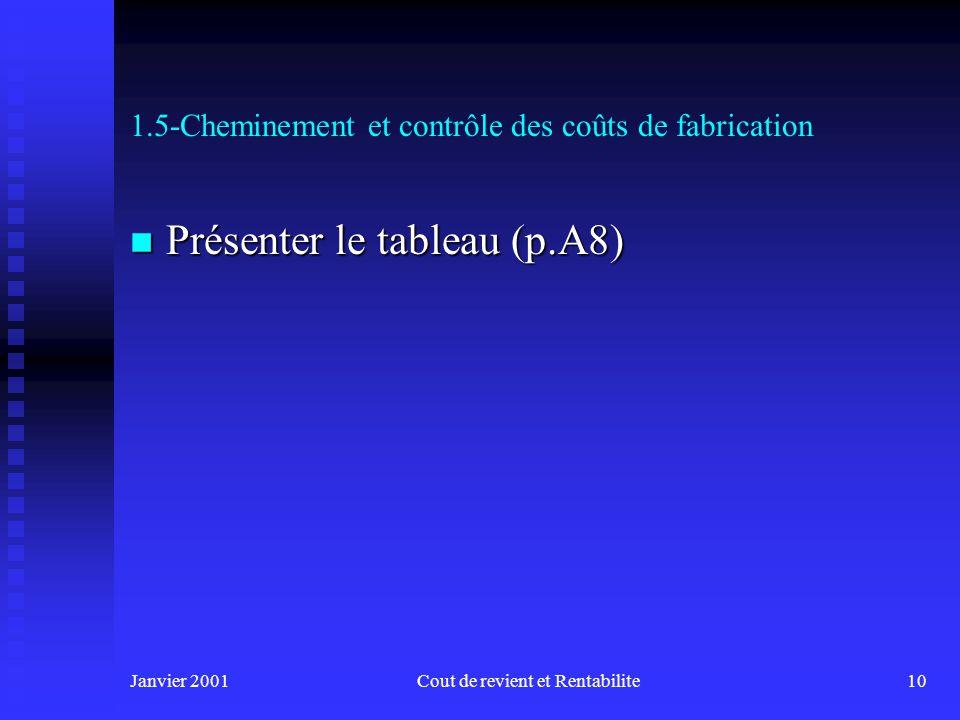 Janvier 2001Cout de revient et Rentabilite10 1.5-Cheminement et contrôle des coûts de fabrication n Présenter le tableau (p.A8)