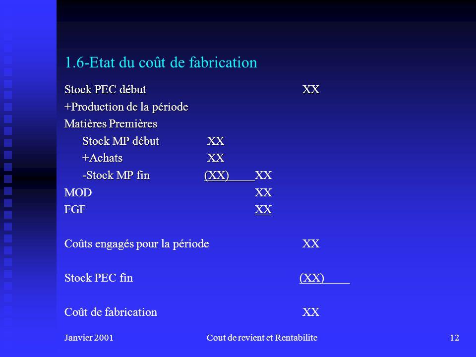 Janvier 2001Cout de revient et Rentabilite12 1.6-Etat du coût de fabrication Stock PEC début XX +Production de la période Matières Premières Stock MP débutXX +AchatsXX -Stock MP fin (XX) -Stock MP fin (XX)XX MODXX FGFXX Coûts engagés pour la périodeXX Stock PEC fin (XX) Coût de fabricationXX