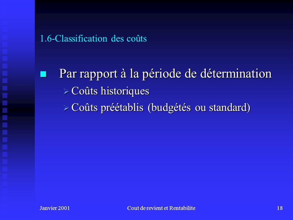 Janvier 2001Cout de revient et Rentabilite18 1.6-Classification des coûts n Par rapport à la période de détermination Coûts historiques Coûts historiques Coûts préétablis (budgétés ou standard) Coûts préétablis (budgétés ou standard)