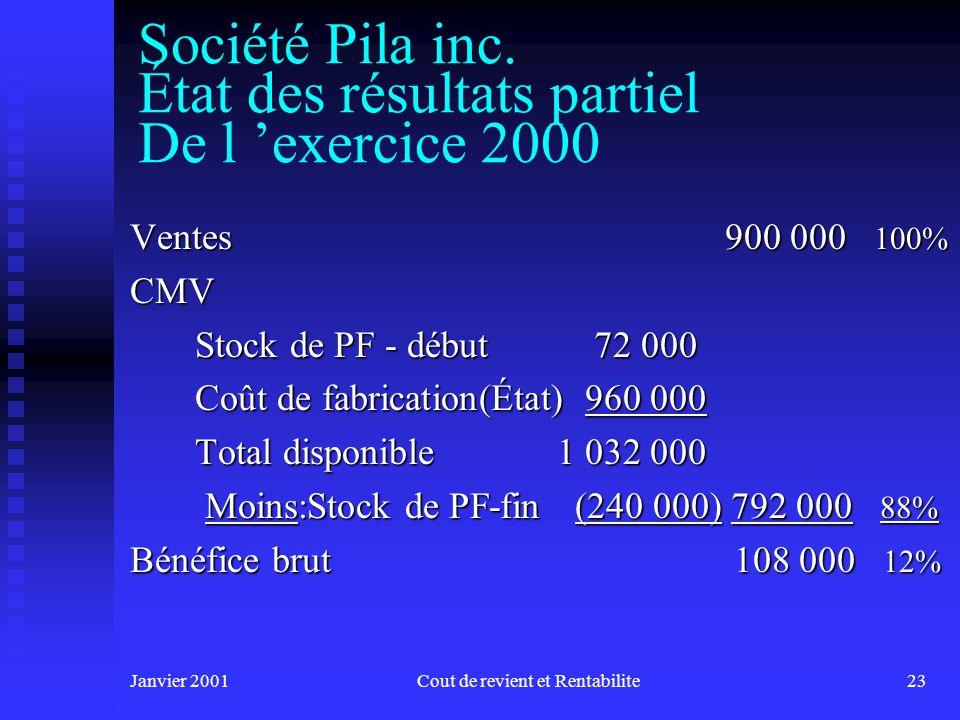 Janvier 2001Cout de revient et Rentabilite23 Société Pila inc.