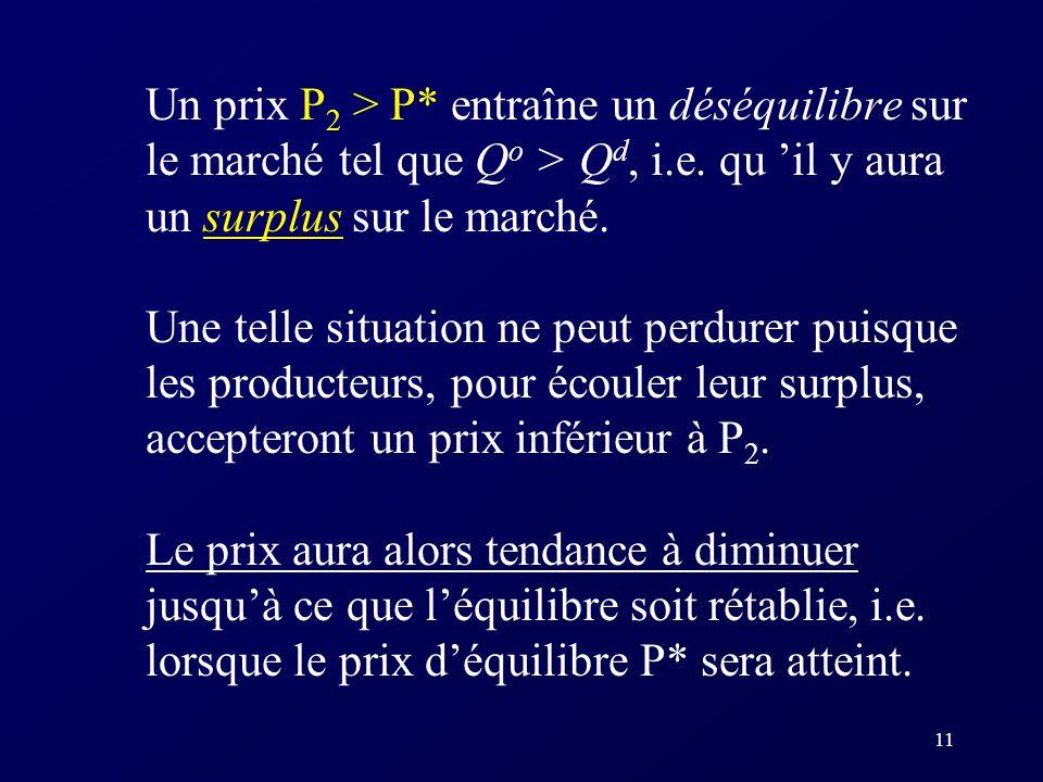 11 Un prix P 2 > P* entraîne un déséquilibre sur le marché tel que Q o > Q d, i.e.