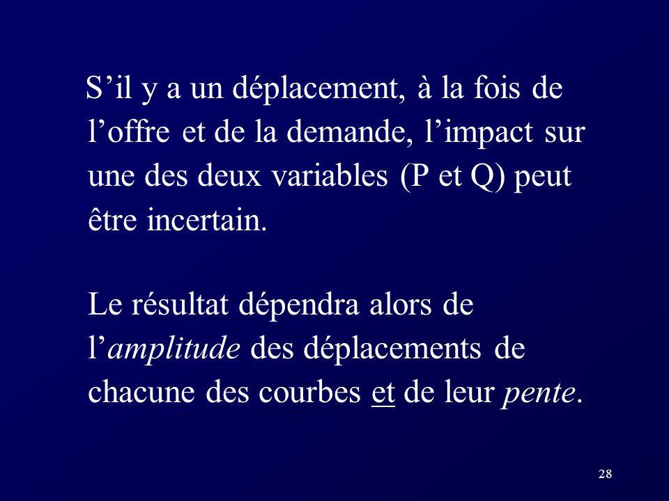 28 Sil y a un déplacement, à la fois de loffre et de la demande, limpact sur une des deux variables (P et Q) peut être incertain.