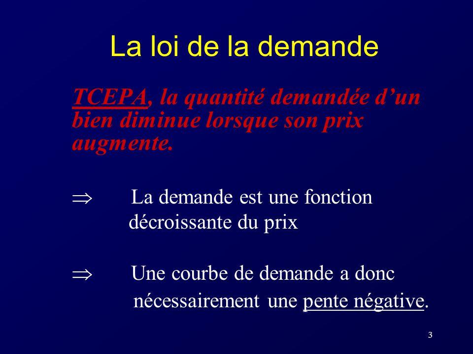 14 Réglementation des prix Un prix plafond est un prix fixé (habituellement par lÉtat) en-dessous du prix déquilibre P*.