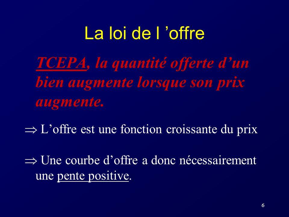 6 La loi de l offre TCEPA, la quantité offerte dun bien augmente lorsque son prix augmente.