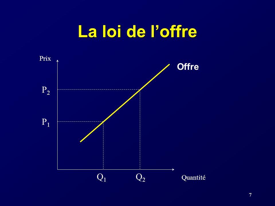 7 La loi de loffre Prix Quantité Offre P1P1 Q1Q1 P2P2 Q2Q2