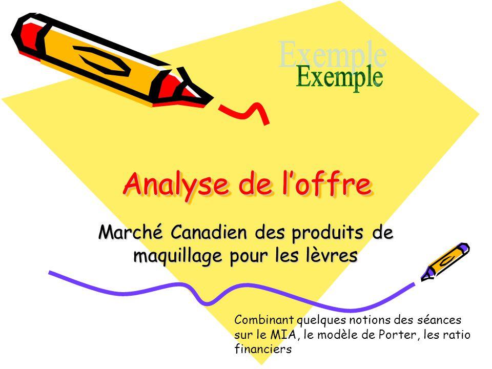 Analyse de loffre Marché Canadien des produits de maquillage pour les lèvres Combinant quelques notions des séances sur le MIA, le modèle de Porter, les ratio financiers