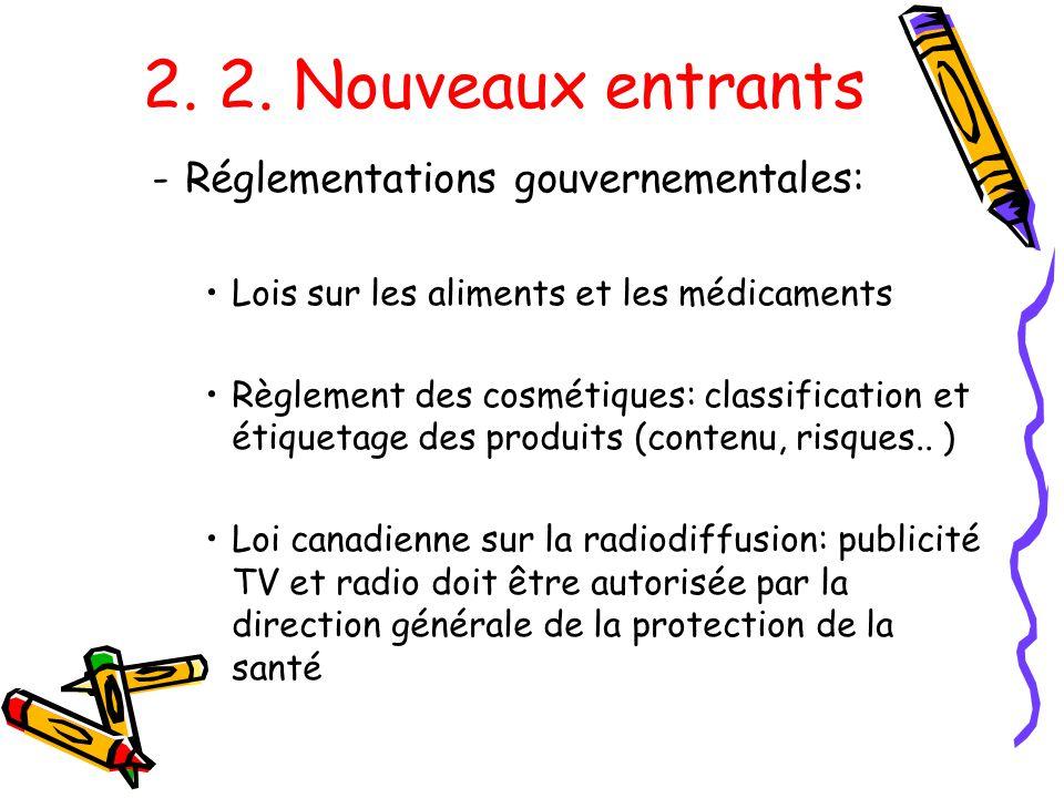 2. 2. Nouveaux entrants -Réglementations gouvernementales: Lois sur les aliments et les médicaments Règlement des cosmétiques: classification et étiqu