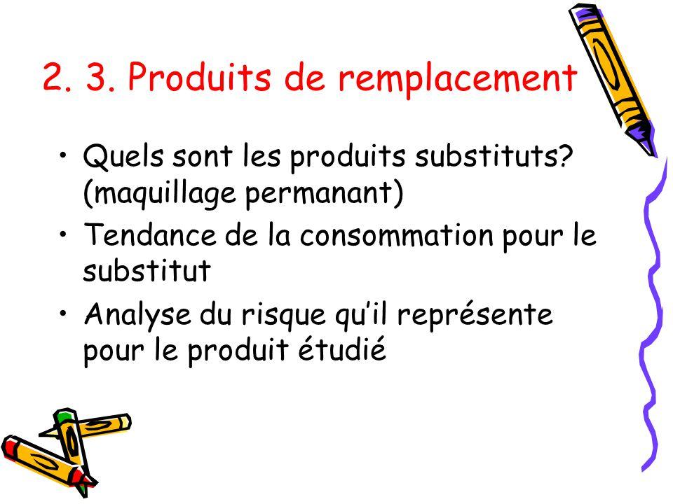 2.3. Produits de remplacement Quels sont les produits substituts.