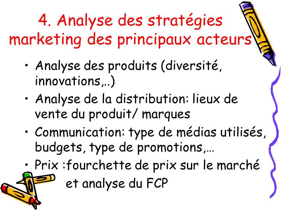 4. Analyse des stratégies marketing des principaux acteurs Analyse des produits (diversité, innovations,..) Analyse de la distribution: lieux de vente