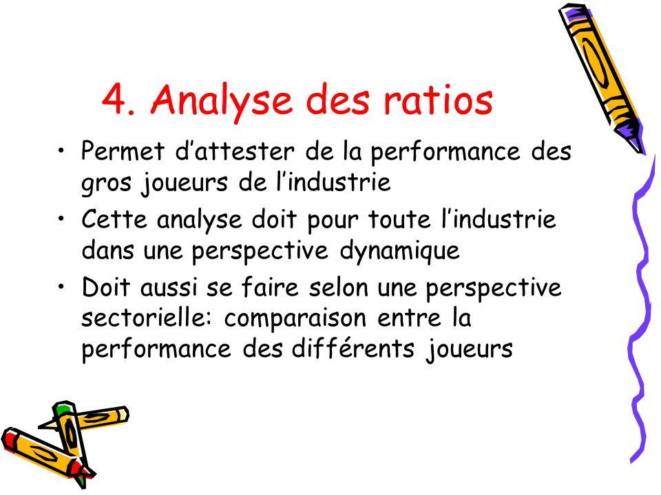 4. Analyse des ratios Permet dattester de la performance des gros joueurs de lindustrie Cette analyse doit pour toute lindustrie dans une perspective