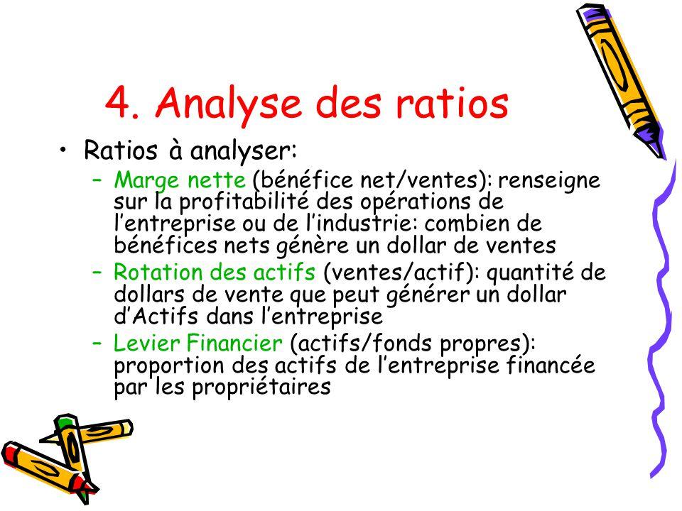 4. Analyse des ratios Ratios à analyser: –Marge nette (bénéfice net/ventes): renseigne sur la profitabilité des opérations de lentreprise ou de lindus