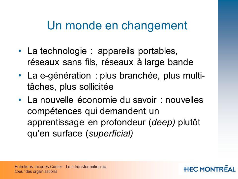 Entretiens Jacques-Cartier – La e-transformation au coeur des organisations Un monde en changement La technologie : appareils portables, réseaux sans