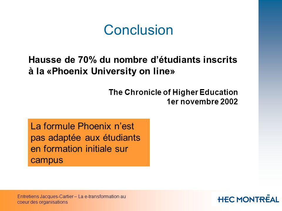 Entretiens Jacques-Cartier – La e-transformation au coeur des organisations Conclusion Hausse de 70% du nombre détudiants inscrits à la «Phoenix Unive
