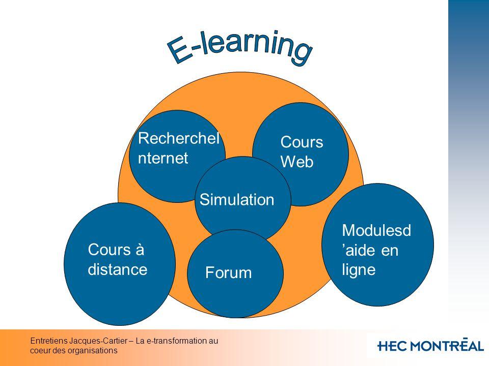 Entretiens Jacques-Cartier – La e-transformation au coeur des organisations Cours Web Cours à distance RechercheI nternet Modulesd aide en ligne Simul
