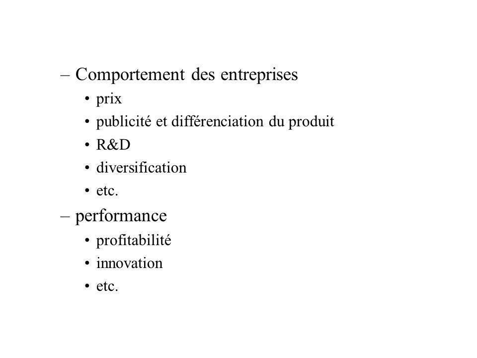 –Comportement des entreprises prix publicité et différenciation du produit R&D diversification etc. –performance profitabilité innovation etc.