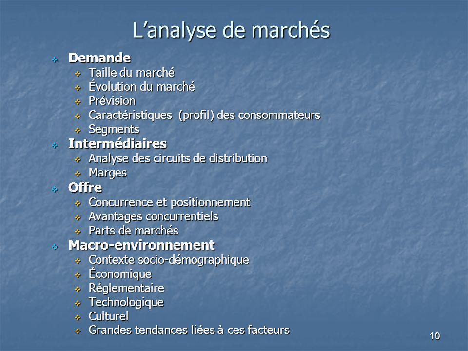 10 Lanalyse de marchés Demande Demande Taille du marché Taille du marché Évolution du marché Évolution du marché Prévision Prévision Caractéristiques