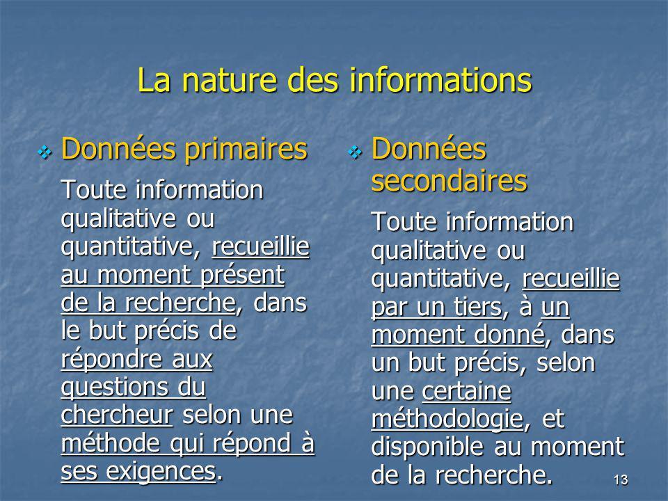 13 La nature des informations Données secondaires Données secondaires Toute information qualitative ou quantitative, recueillie par un tiers, à un moment donné, dans un but précis, selon une certaine méthodologie, et disponible au moment de la recherche.