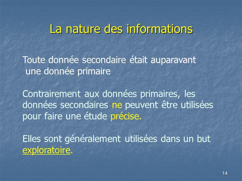 14 La nature des informations Toute donnée secondaire était auparavant une donnée primaire Contrairement aux données primaires, les données secondaires ne peuvent être utilisées pour faire une étude précise.