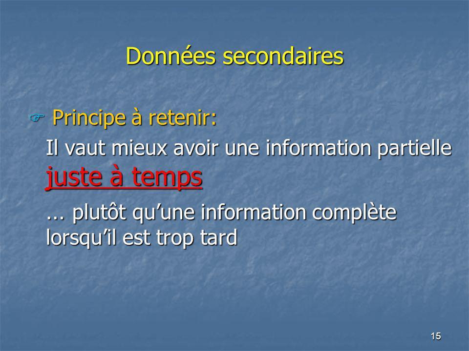 15 Principe à retenir: Principe à retenir: Il vaut mieux avoir une information partielle juste à temps … plutôt quune information complète lorsquil est trop tard Données secondaires