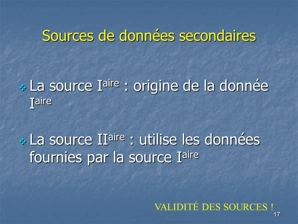 17 Sources de données secondaires La source I aire : origine de la donnée I aire La source I aire : origine de la donnée I aire La source II aire : utilise les données fournies par la source I aire La source II aire : utilise les données fournies par la source I aire VALIDITÉ DES SOURCES !