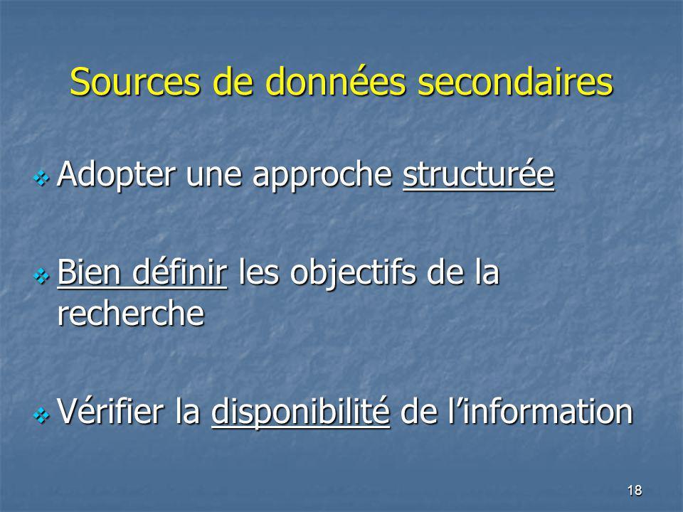 18 Sources de données secondaires Adopter une approche structurée Adopter une approche structurée Bien définir les objectifs de la recherche Bien définir les objectifs de la recherche Vérifier la disponibilité de linformation Vérifier la disponibilité de linformation
