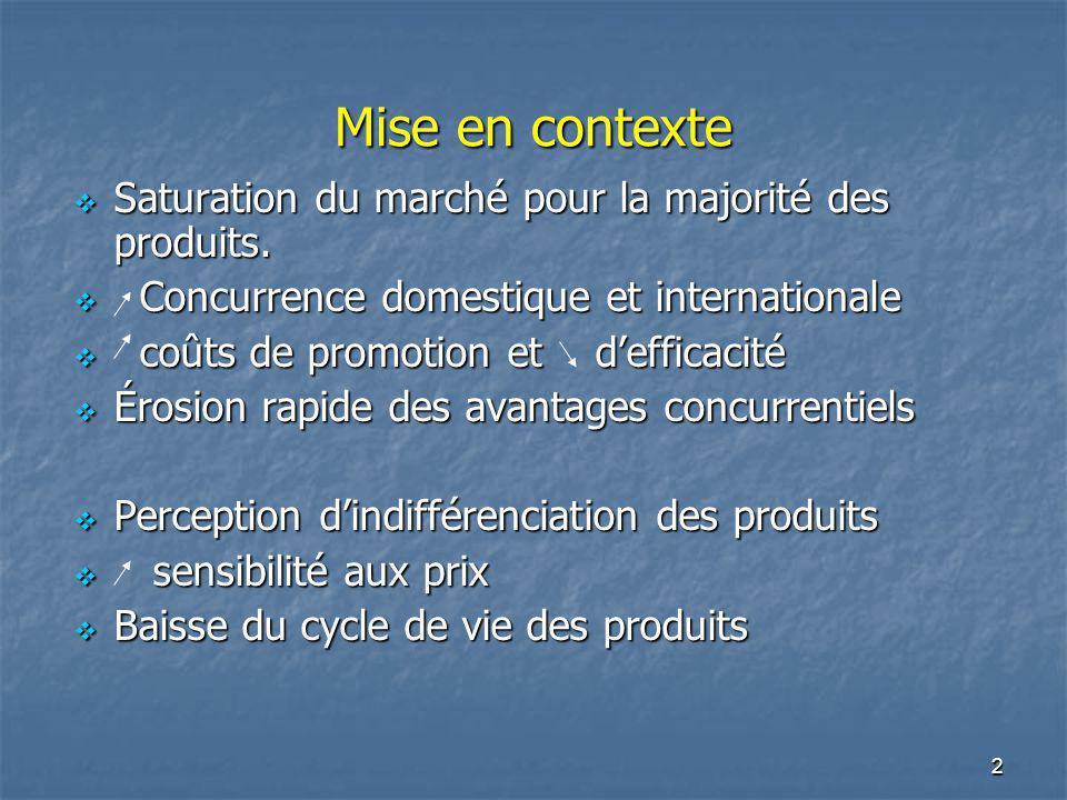 2 Mise en contexte Saturation du marché pour la majorité des produits. Saturation du marché pour la majorité des produits. Concurrence domestique et i