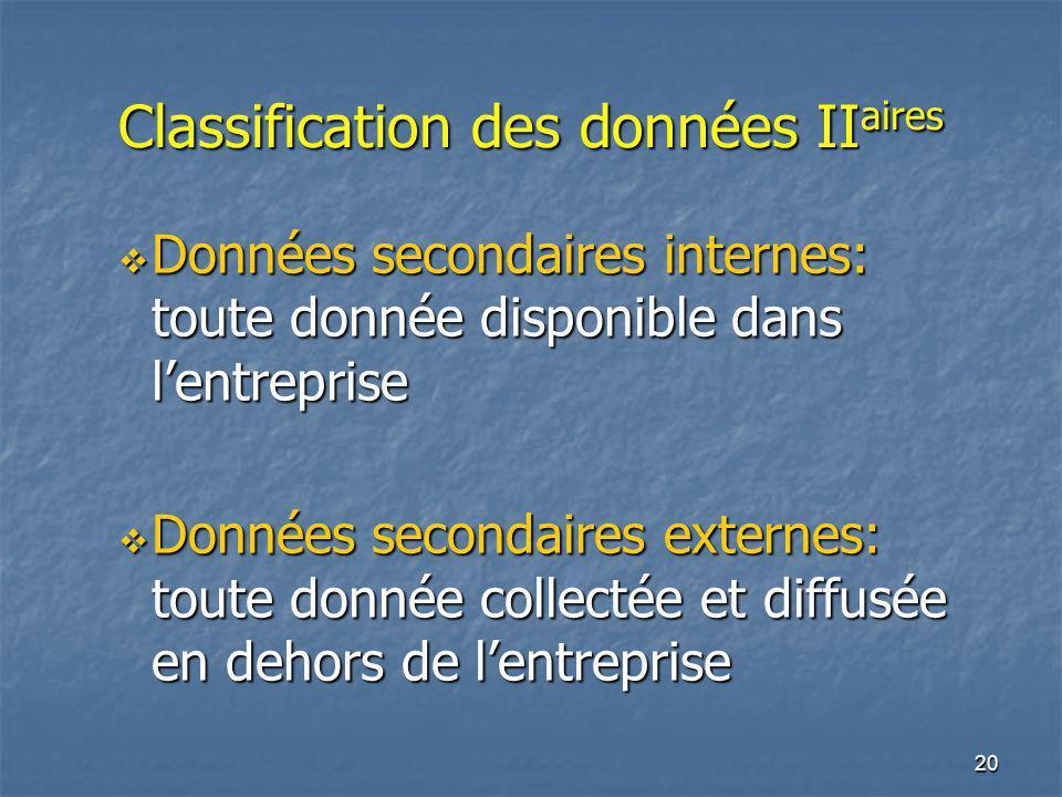 20 Classification des données II aires Données secondaires internes: toute donnée disponible dans lentreprise Données secondaires internes: toute donn