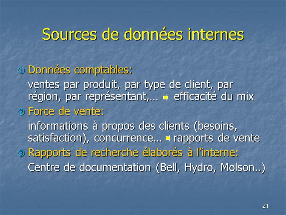 21 Sources de données internes Données comptables: Données comptables: ventes par produit, par type de client, par région, par représentant,… efficaci
