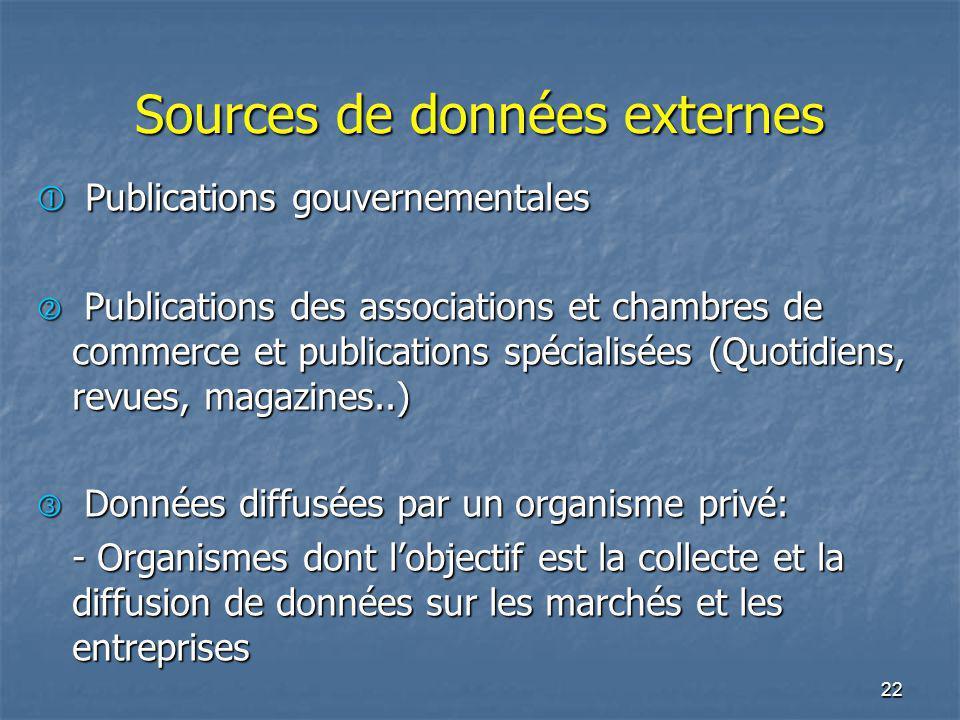 22 Sources de données externes Publications gouvernementales Publications gouvernementales Publications des associations et chambres de commerce et pu