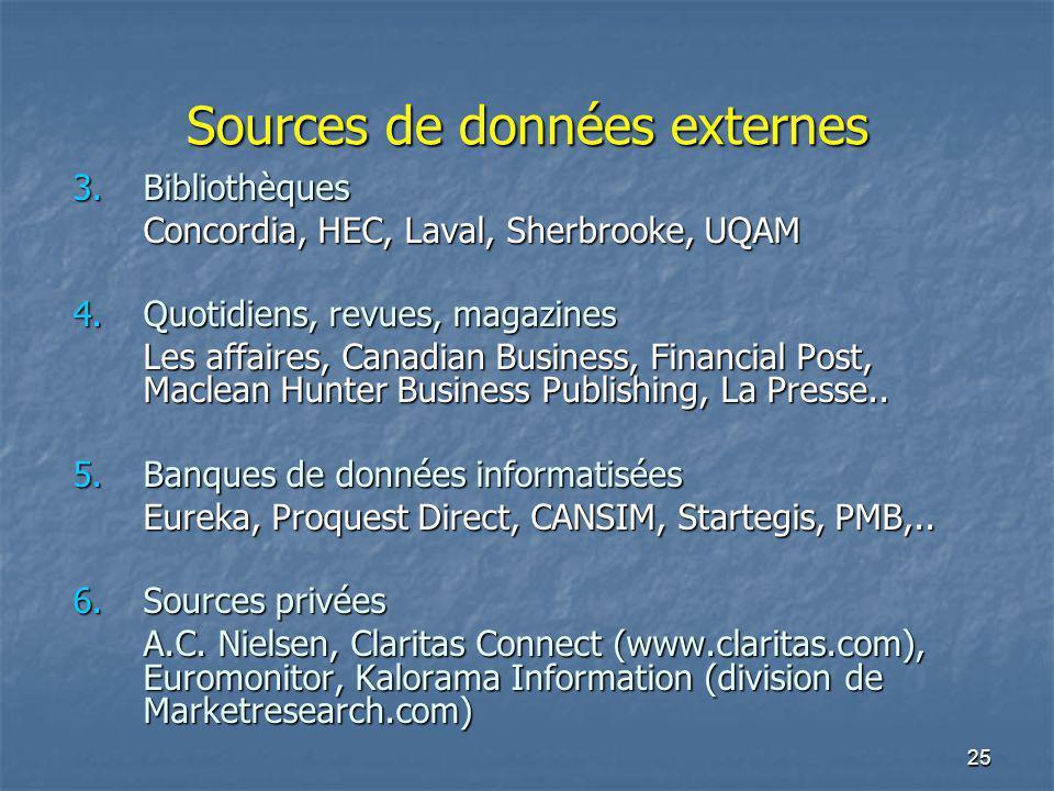 25 Sources de données externes 3.Bibliothèques Concordia, HEC, Laval, Sherbrooke, UQAM 4.Quotidiens, revues, magazines Les affaires, Canadian Business