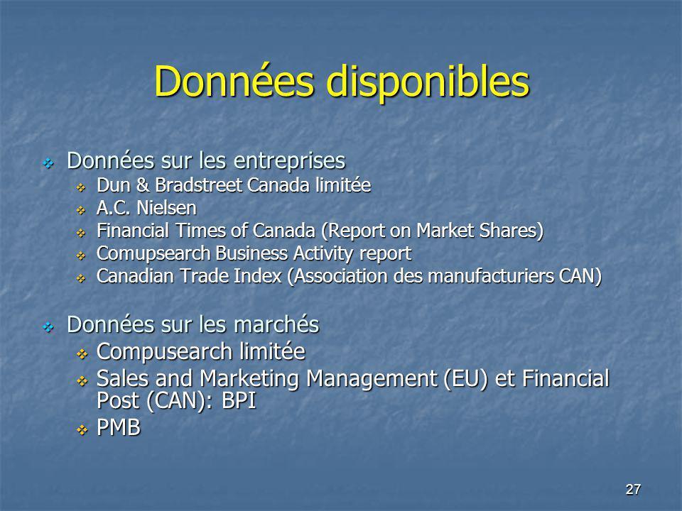 27 Données disponibles Données sur les entreprises Données sur les entreprises Dun & Bradstreet Canada limitée Dun & Bradstreet Canada limitée A.C.