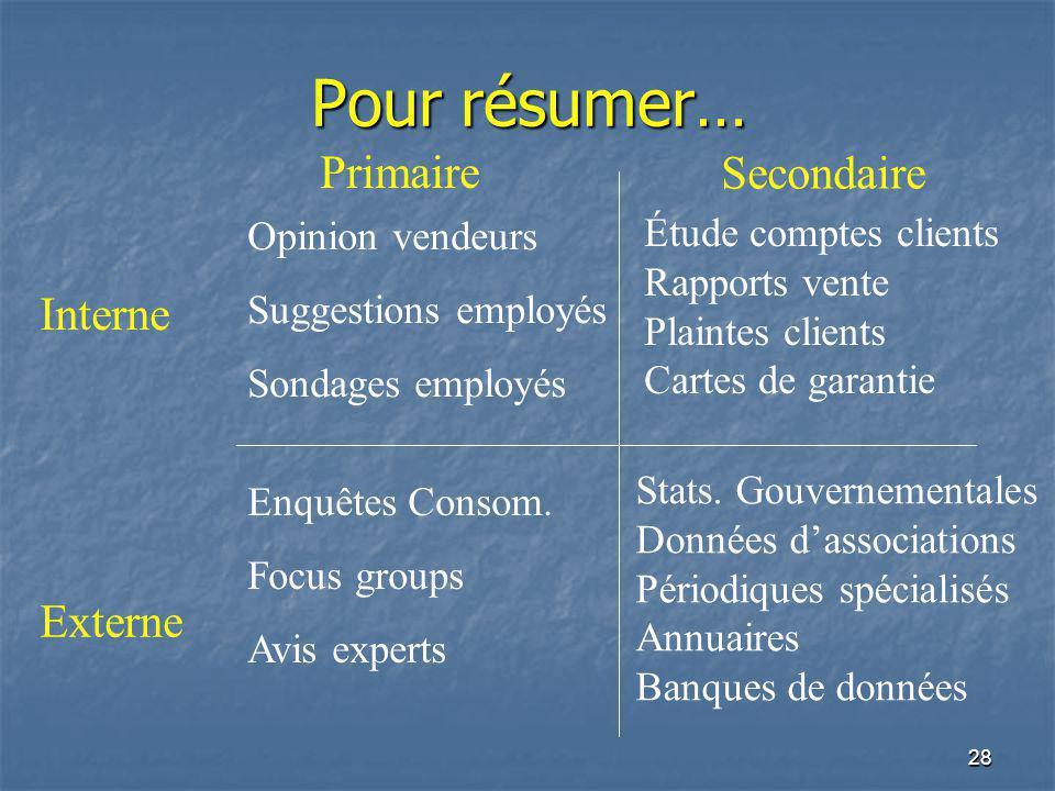 28 Pour résumer… Primaire Secondaire Interne Externe Opinion vendeurs Suggestions employés Sondages employés Enquêtes Consom.