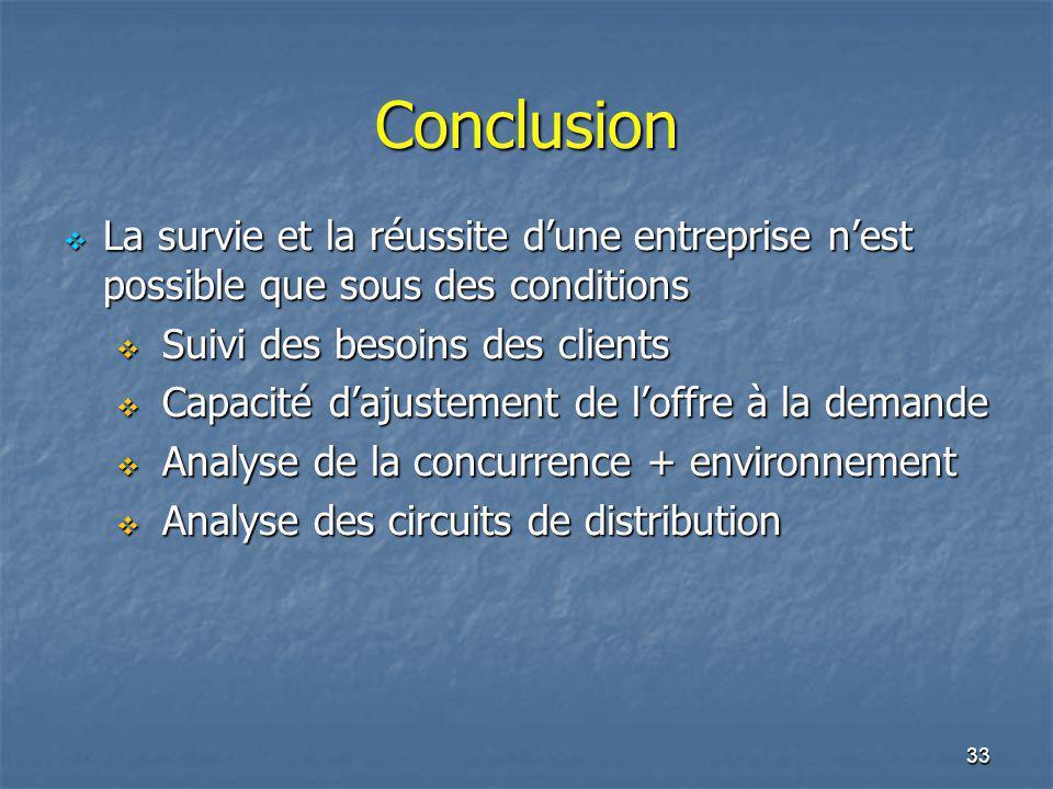33 Conclusion La survie et la réussite dune entreprise nest possible que sous des conditions La survie et la réussite dune entreprise nest possible qu