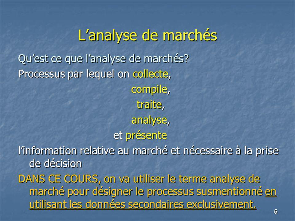 5 Lanalyse de marchés Quest ce que lanalyse de marchés? Processus par lequel on collecte, compile, traite, analyse, et présente et présente linformati