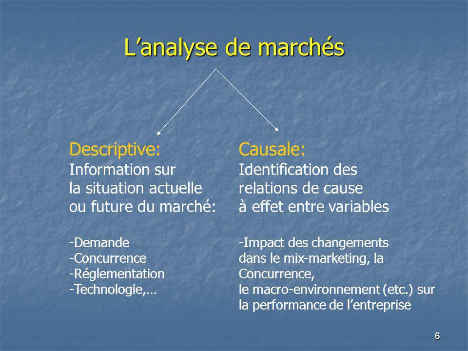6 Lanalyse de marchés Descriptive: Information sur la situation actuelle ou future du marché: -Demande -Concurrence -Réglementation -Technologie,… Causale: Identification des relations de cause à effet entre variables -Impact des changements dans le mix-marketing, la Concurrence, le macro-environnement (etc.) sur la performance de lentreprise
