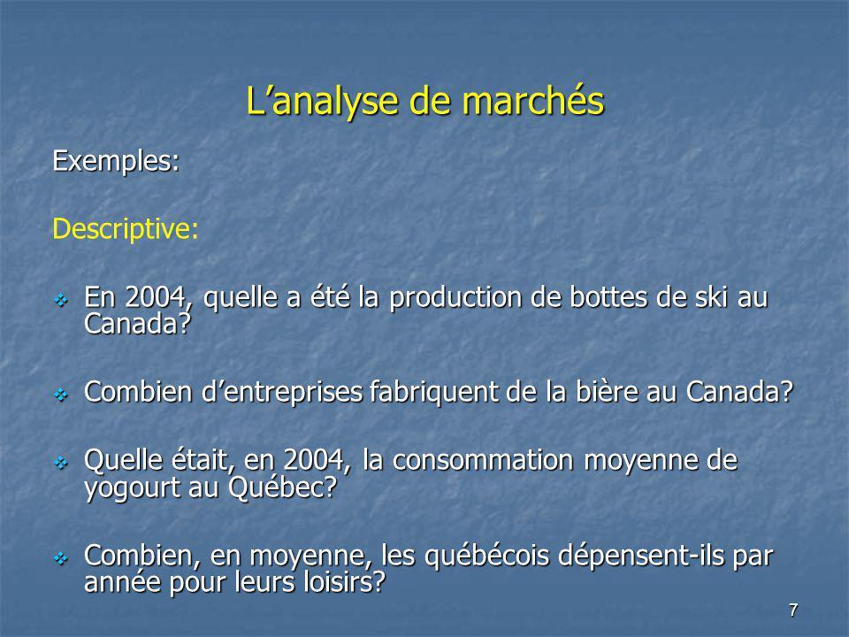 7 Lanalyse de marchés Exemples: Descriptive: En 2004, quelle a été la production de bottes de ski au Canada? En 2004, quelle a été la production de bo