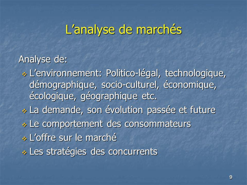 9 Lanalyse de marchés Analyse de: Lenvironnement: Politico-légal, technologique, démographique, socio-culturel, économique, écologique, géographique e