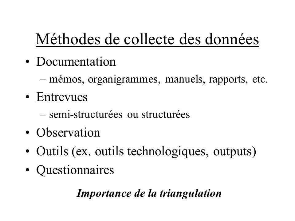 Méthodes de collecte des données Documentation –mémos, organigrammes, manuels, rapports, etc. Entrevues –semi-structurées ou structurées Observation O