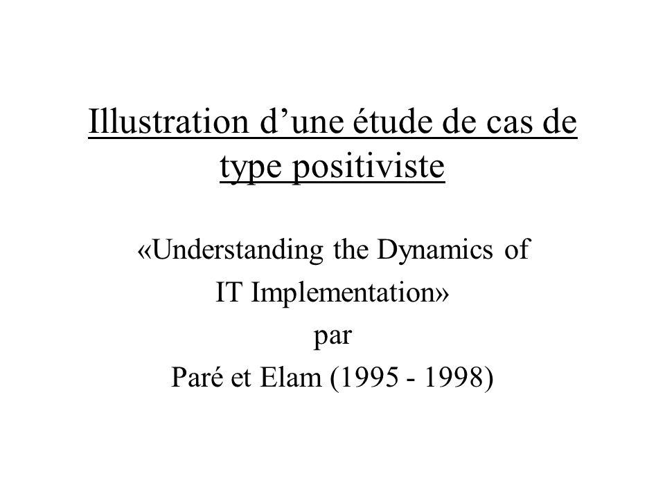 Illustration dune étude de cas de type positiviste «Understanding the Dynamics of IT Implementation» par Paré et Elam (1995 - 1998)