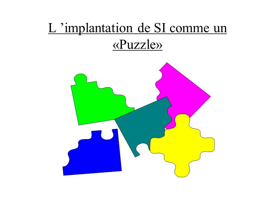 L implantation de SI comme un «Puzzle»