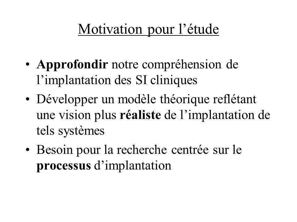 Motivation pour létude Approfondir notre compréhension de limplantation des SI cliniques Développer un modèle théorique reflétant une vision plus réal